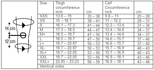 Genu ProMaster Sizing Chart