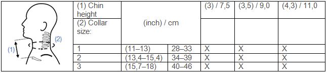 Ortel Anatomic Collar Sizing Chart